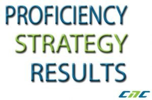 Read more about the article What is strategy and why it is important?