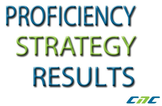 You are currently viewing What is strategy and why it is important?